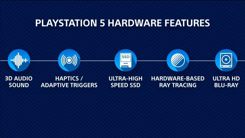 Desde el audio, pasando por el disco de estado solido y el nuevo mando, todo parece ser una revolución en PS5