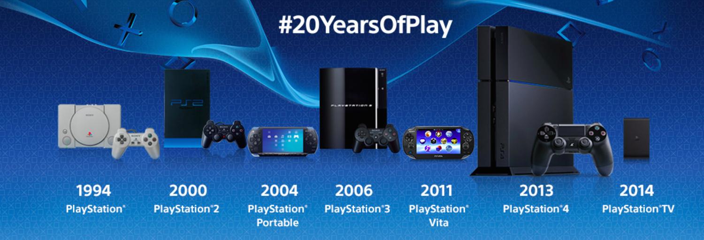 Según los rumores todas las consolas de la familia PlayStation serán jugables en PS5.