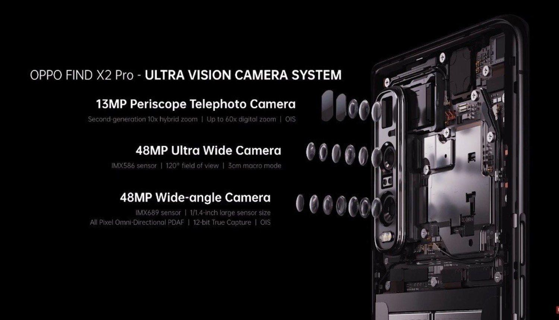 Tres sensores, fabricados por Sony, capaces de hacer auténticas maravillas como los 60 aumentos.